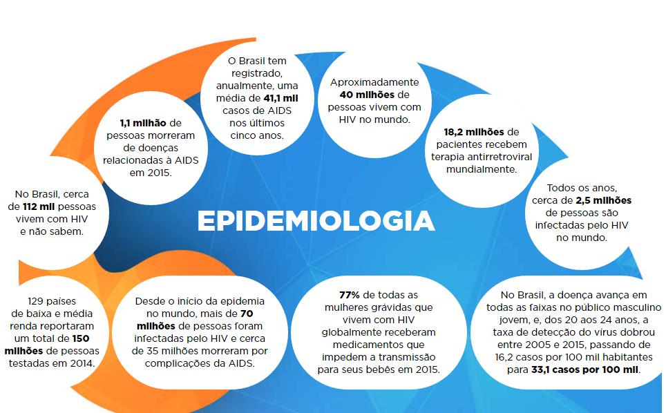 microcefalia, estado, pública, nascimento, bebês, saúde, emergência, informações, todos, gerados, abril, causa, sobre, menos, manter, Brasil, coletar, deverá
