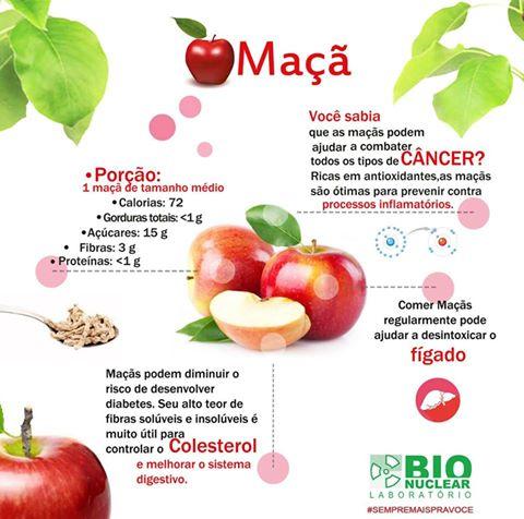 fruta, Muito, saúde, problemas, usada, dietas, índice, baixo, apresenta, prevenção, alimento, possui, nutritiva, saborosa, muitas, fibras, tornam, vitaminas, poderoso