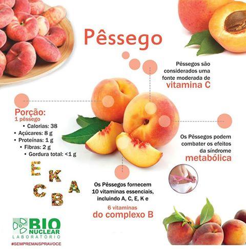 pêssego, doenças, previne, complexo, integram, envelhecimento, obesidade, precoce, cardiovasculares, Fonte, fruta, delicioso, abundante, nutrientes, Saudável, alimentação, essencial, vitaminas