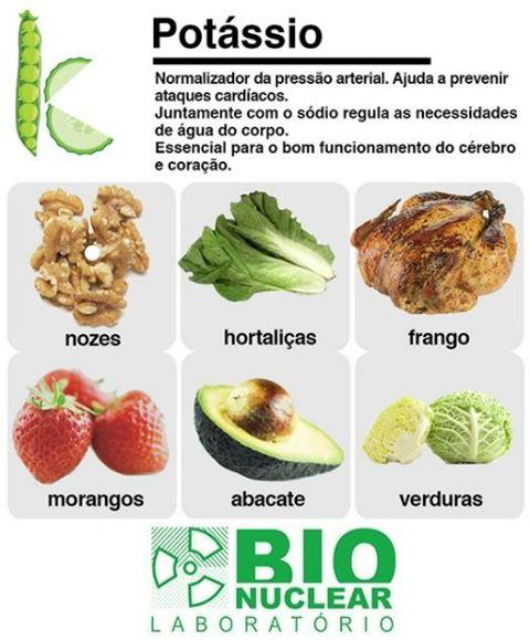 potássio, apresenta, nutriente, diversos, funções, porque, saúde, benefícios, adequados, humano, símbolo, químico, elemento, mineral, essencial, organismo, funcionamento, níveis